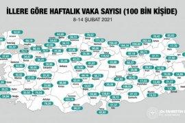 Rize, Koronavirüs Vakalarında Türkiye'de İkinci