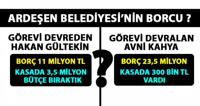 Ardeşen Belediye'sinin Ne Kadar Borcu Var?